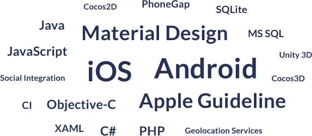 Technologies: iOS & Android